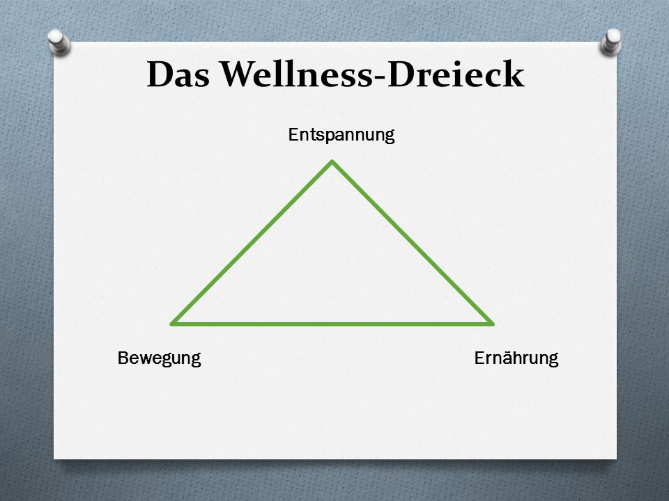 Das Wellness-Dreieck Entspannung Bewegung Ernährung