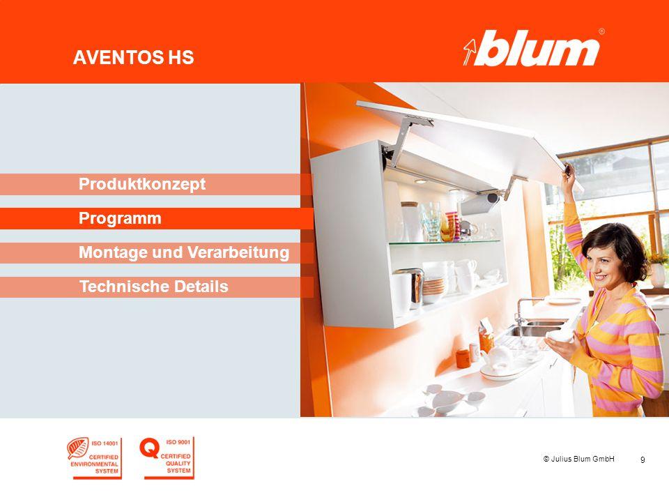 AVENTOS HS Produktkonzept Programm Montage und Verarbeitung