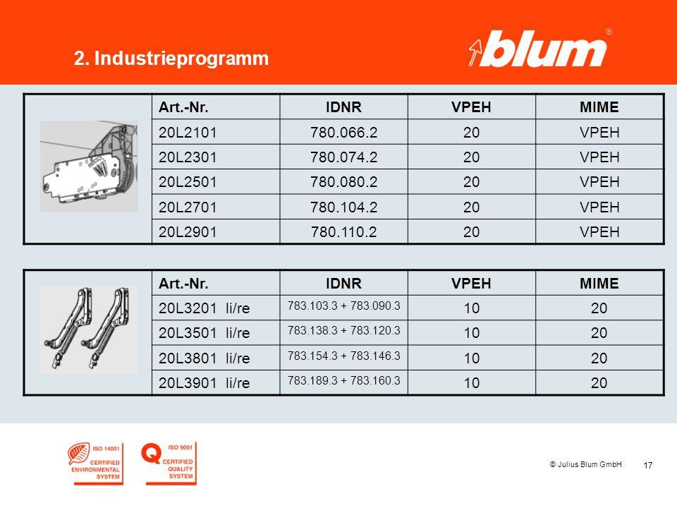2. Industrieprogramm Art.-Nr. IDNR VPEH MIME 20L2101 780.066.2 20