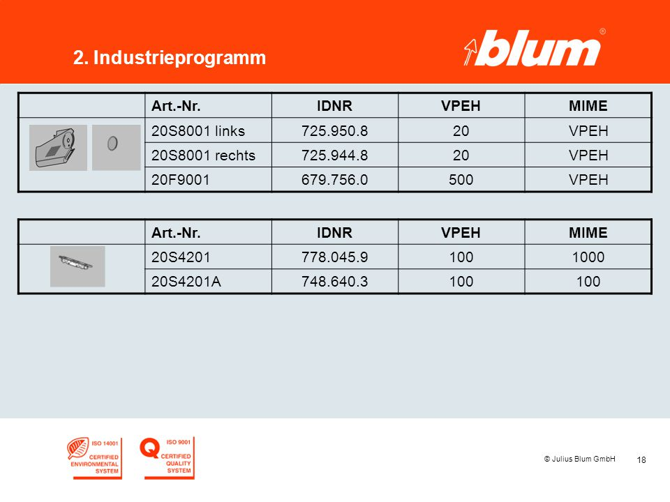 2. Industrieprogramm Art.-Nr. IDNR VPEH MIME 20S8001 links 725.950.8