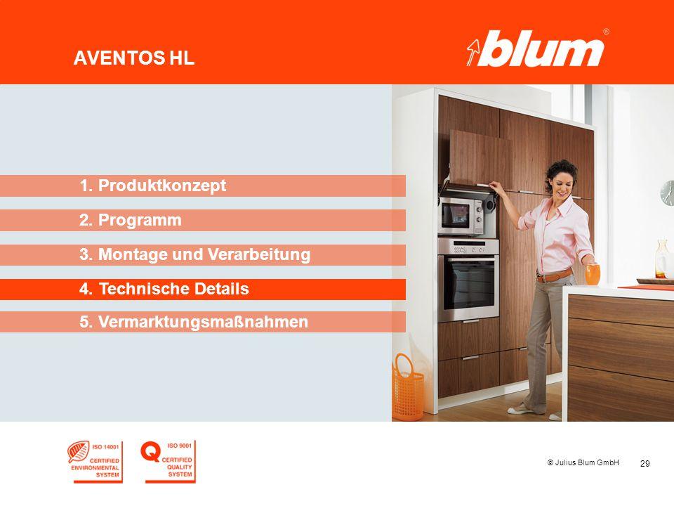 AVENTOS HL 1. Produktkonzept 2. Programm 3. Montage und Verarbeitung