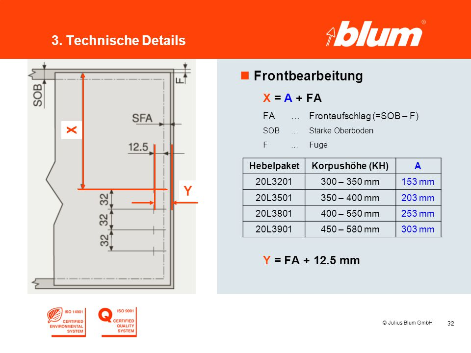 3. Technische Details Frontbearbeitung X Y X = A + FA Y = FA + 12.5 mm