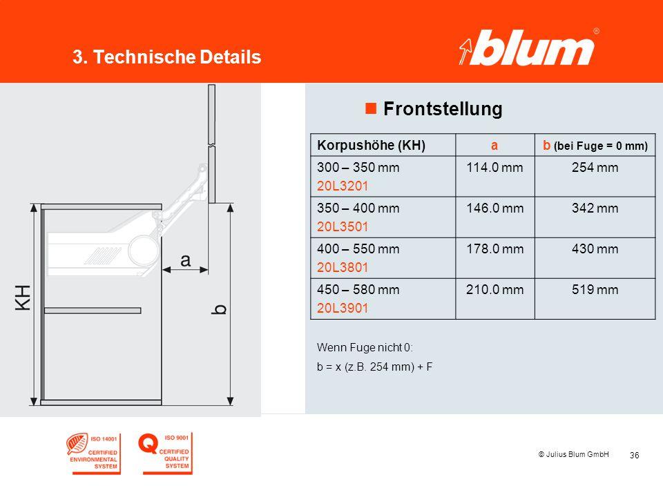 3. Technische Details Frontstellung Korpushöhe (KH) a
