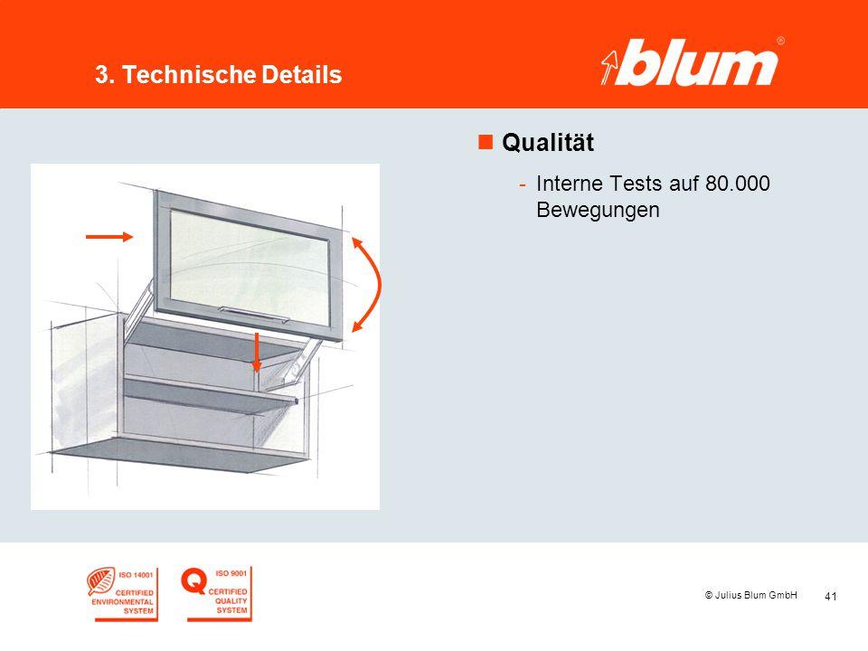 3. Technische Details Qualität Interne Tests auf 80.000 Bewegungen