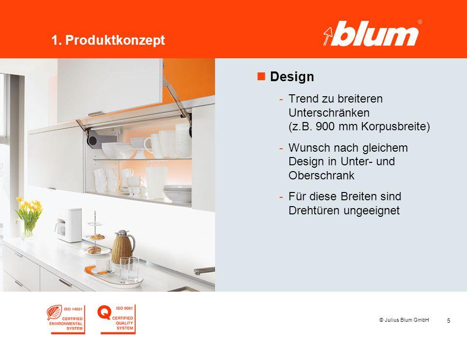 1. Produktkonzept Design