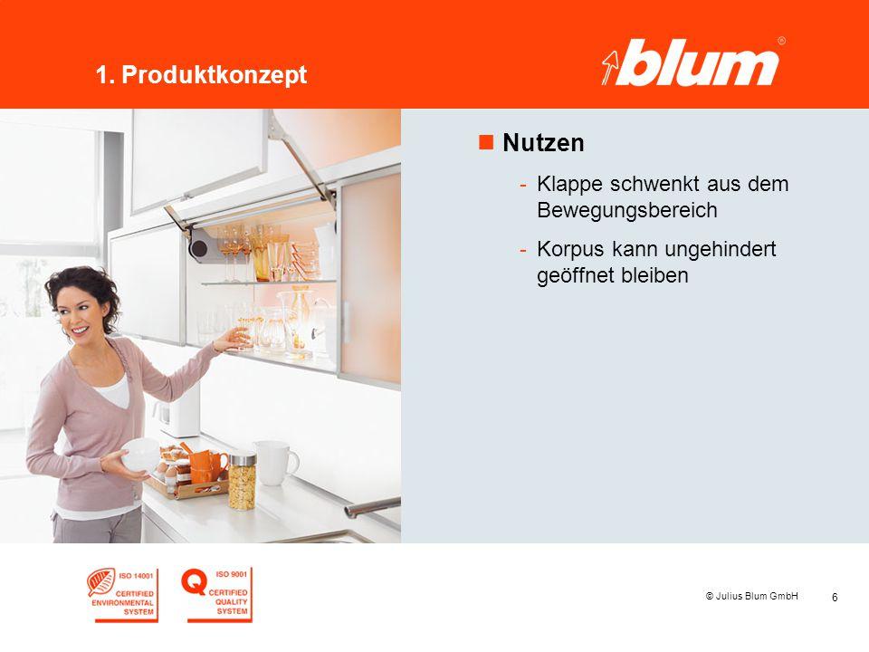 1. Produktkonzept Nutzen Klappe schwenkt aus dem Bewegungsbereich