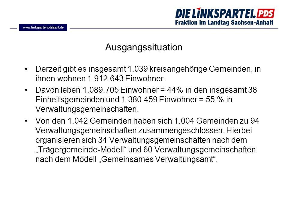 www.linkspartei-pdslsa-lt.de Ausgangssituation. Derzeit gibt es insgesamt 1.039 kreisangehörige Gemeinden, in ihnen wohnen 1.912.643 Einwohner.