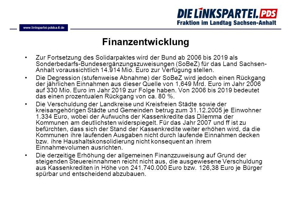 www.linkspartei-pdslsa-lt.de Finanzentwicklung.