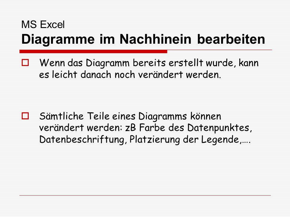 Beste Teile Eines Samens Diagramm Arbeitsblatt Galerie ...