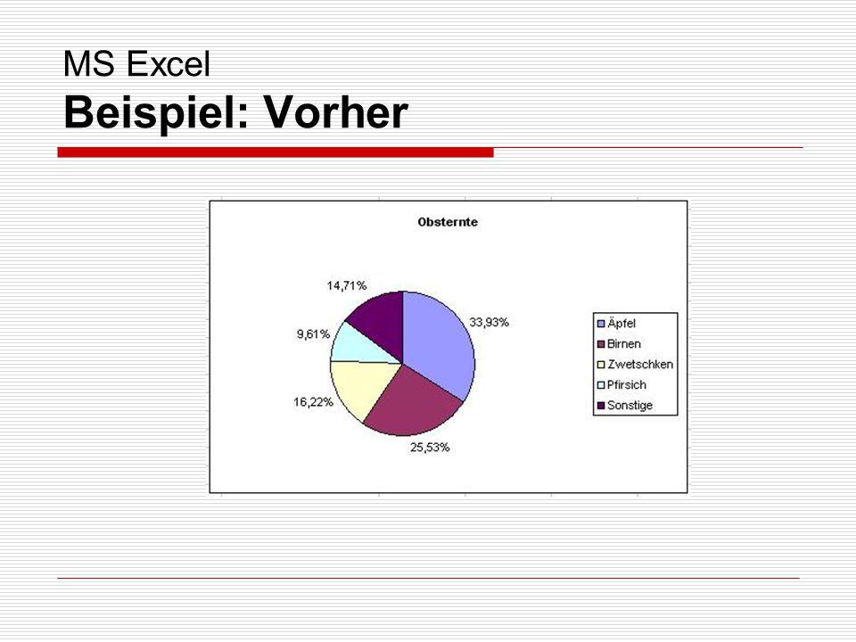 MS Excel Beispiel: Vorher