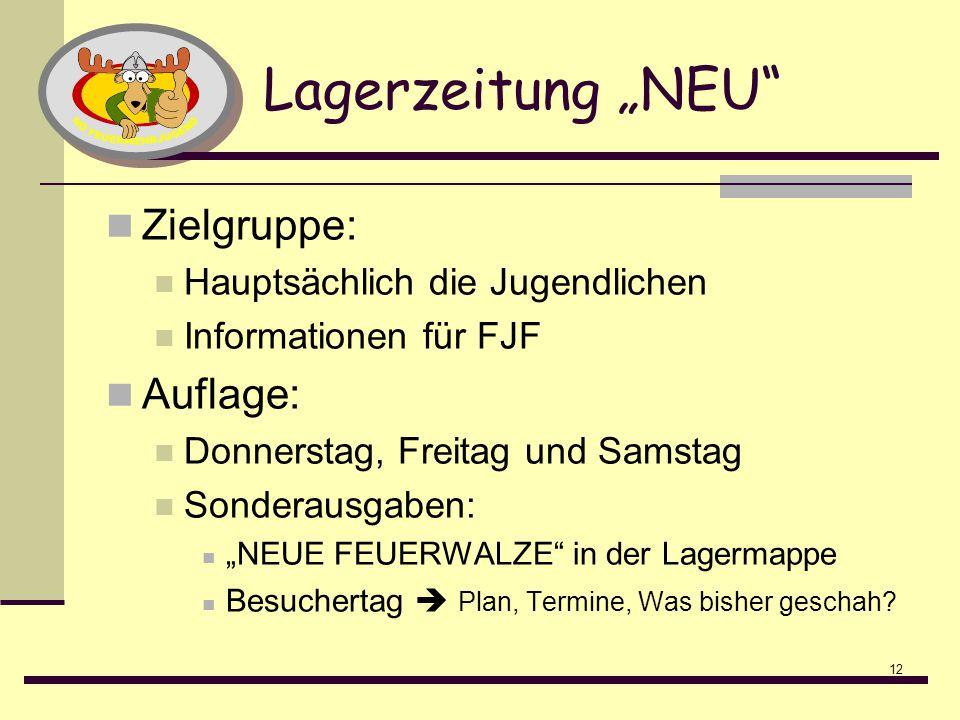 """Lagerzeitung """"NEU Zielgruppe: Auflage: Hauptsächlich die Jugendlichen"""