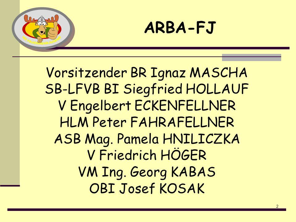ARBA-FJ Vorsitzender BR Ignaz MASCHA SB-LFVB BI Siegfried HOLLAUF