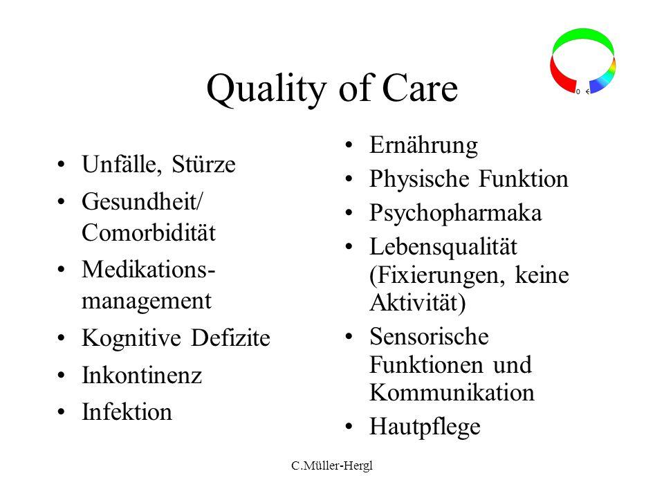 Quality of Care Ernährung Physische Funktion Unfälle, Stürze