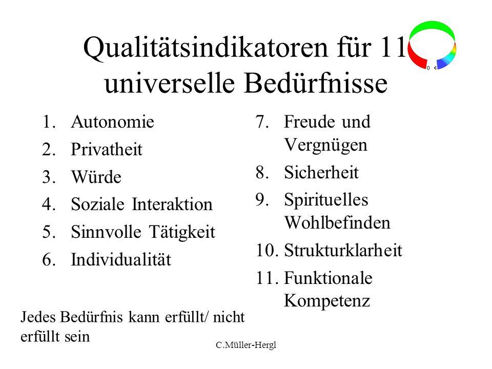 Qualitätsindikatoren für 11 universelle Bedürfnisse