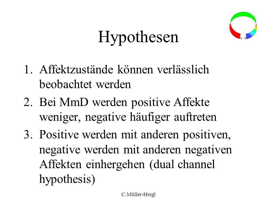 Hypothesen Affektzustände können verlässlich beobachtet werden