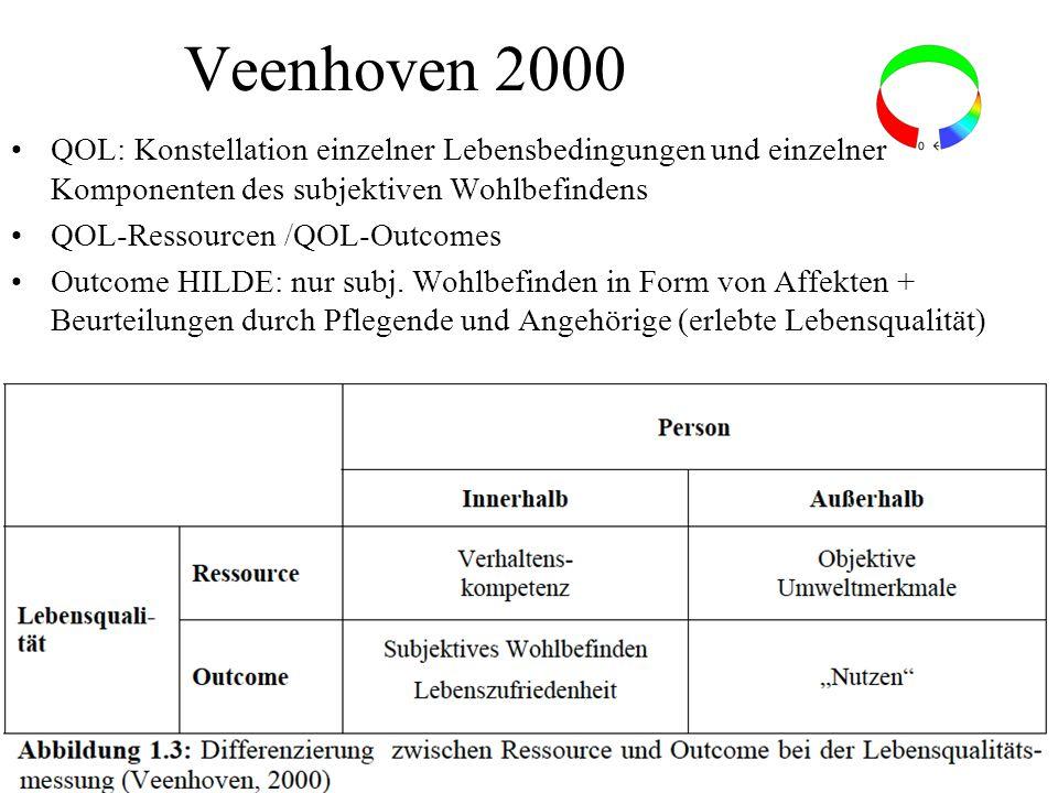 Veenhoven 2000 QOL: Konstellation einzelner Lebensbedingungen und einzelner Komponenten des subjektiven Wohlbefindens.