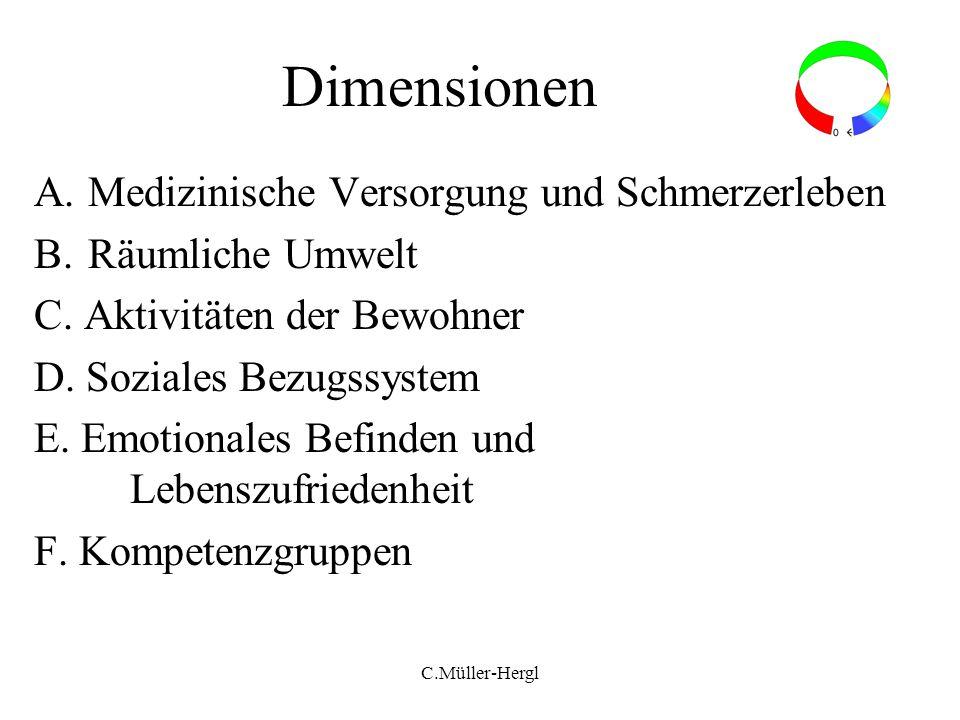 Dimensionen Medizinische Versorgung und Schmerzerleben