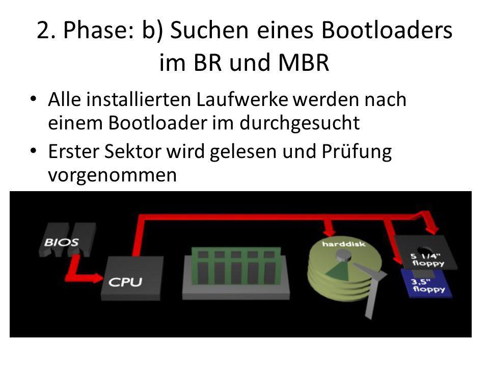 2. Phase: b) Suchen eines Bootloaders im BR und MBR