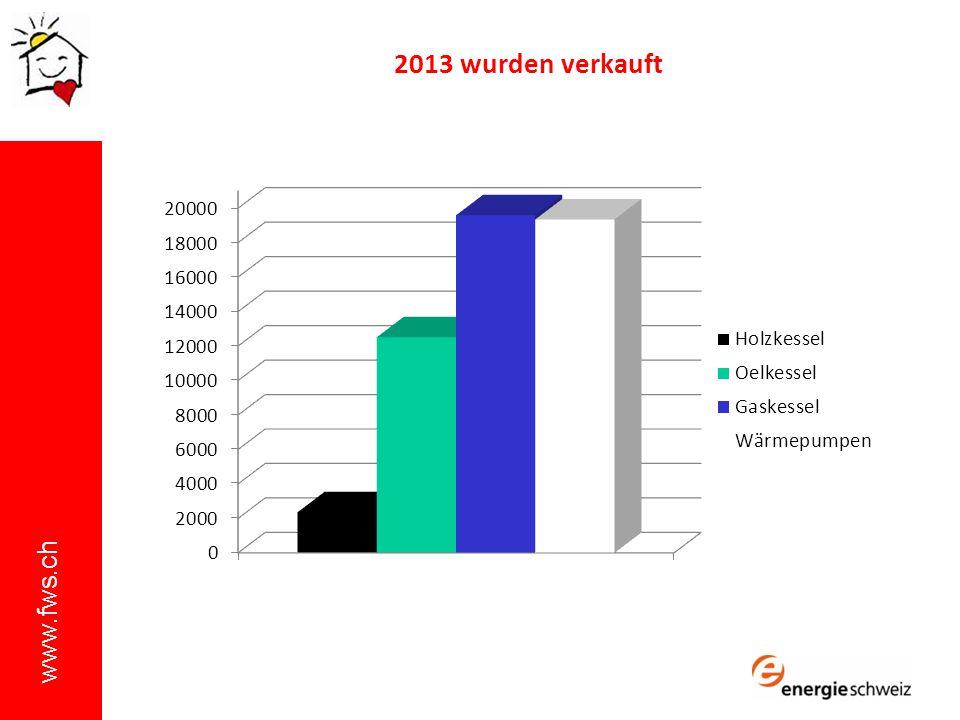 2013 wurden verkauft