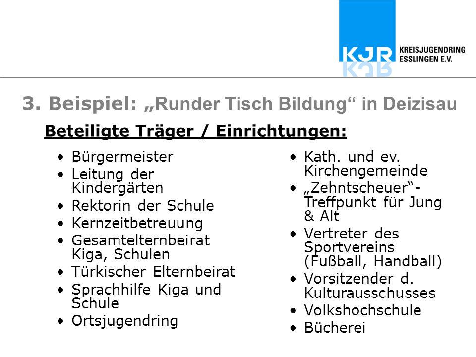 """3. Beispiel: """"Runder Tisch Bildung in Deizisau"""