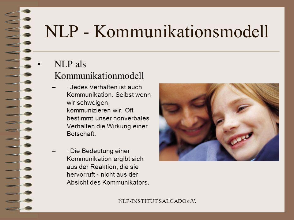 NLP - Kommunikationsmodell