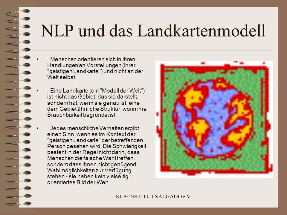 NLP und das Landkartenmodell