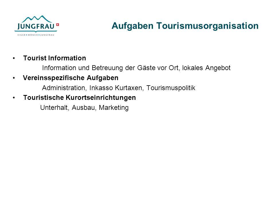 Aufgaben Tourismusorganisation