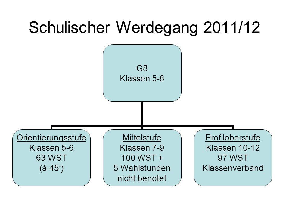 Schulischer Werdegang 2011/12