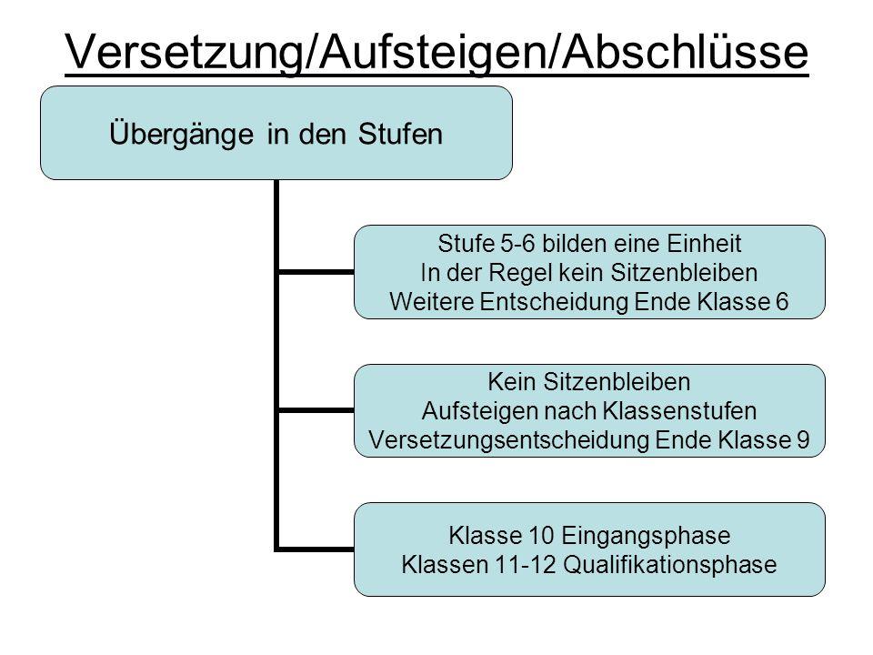 Versetzung/Aufsteigen/Abschlüsse
