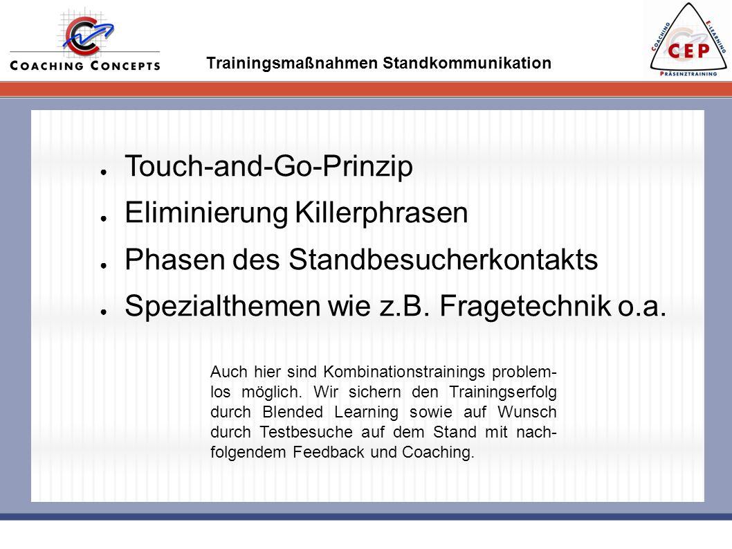 Trainingsmaßnahmen Standkommunikation