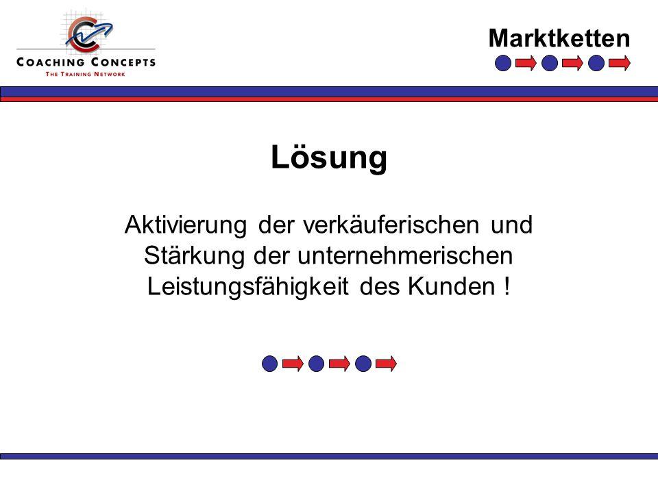 Lösung Aktivierung der verkäuferischen und Stärkung der unternehmerischen Leistungsfähigkeit des Kunden !