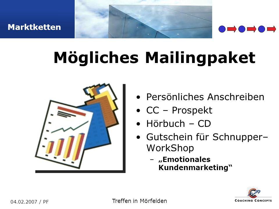 Mögliches Mailingpaket