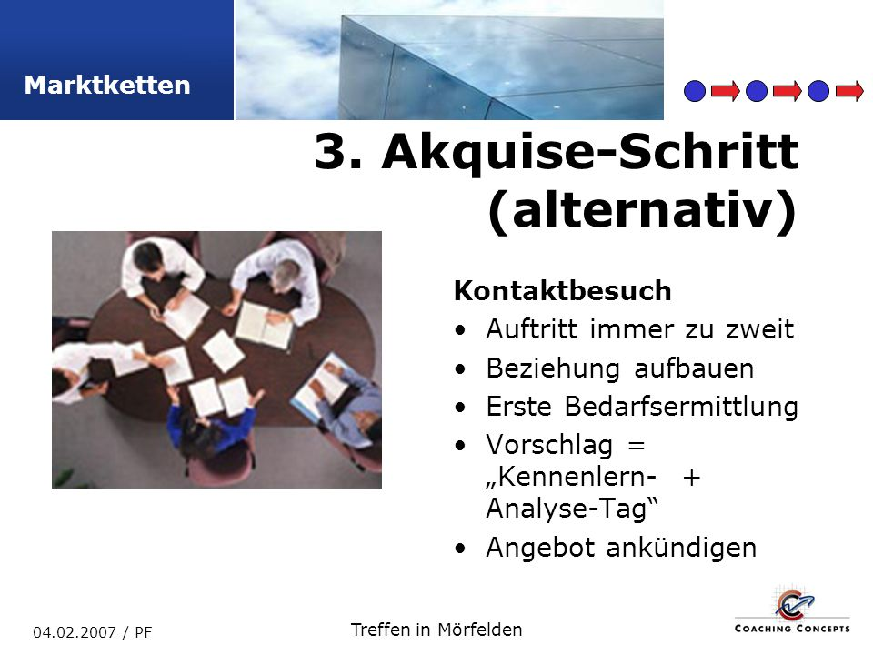3. Akquise-Schritt (alternativ)