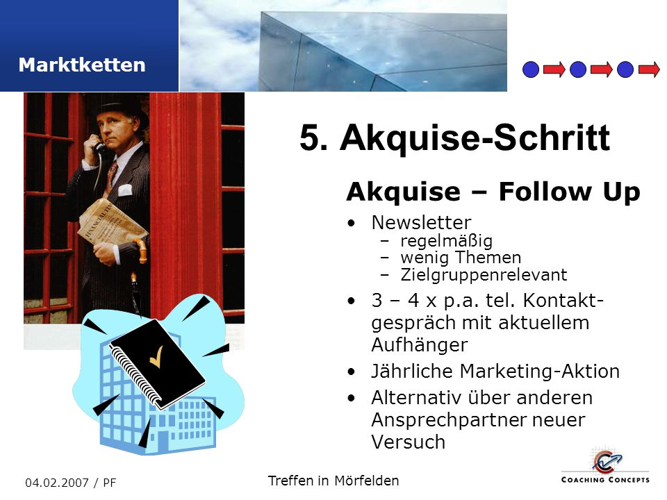 5. Akquise-Schritt Akquise – Follow Up Newsletter
