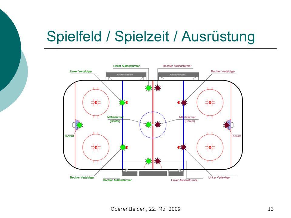 Spielfeld / Spielzeit / Ausrüstung