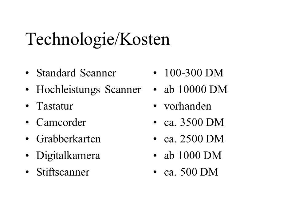 Technologie/Kosten Standard Scanner Hochleistungs Scanner Tastatur