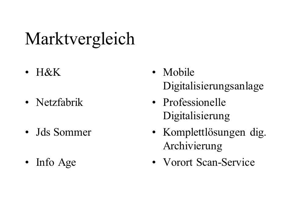 Marktvergleich H&K Netzfabrik Jds Sommer Info Age