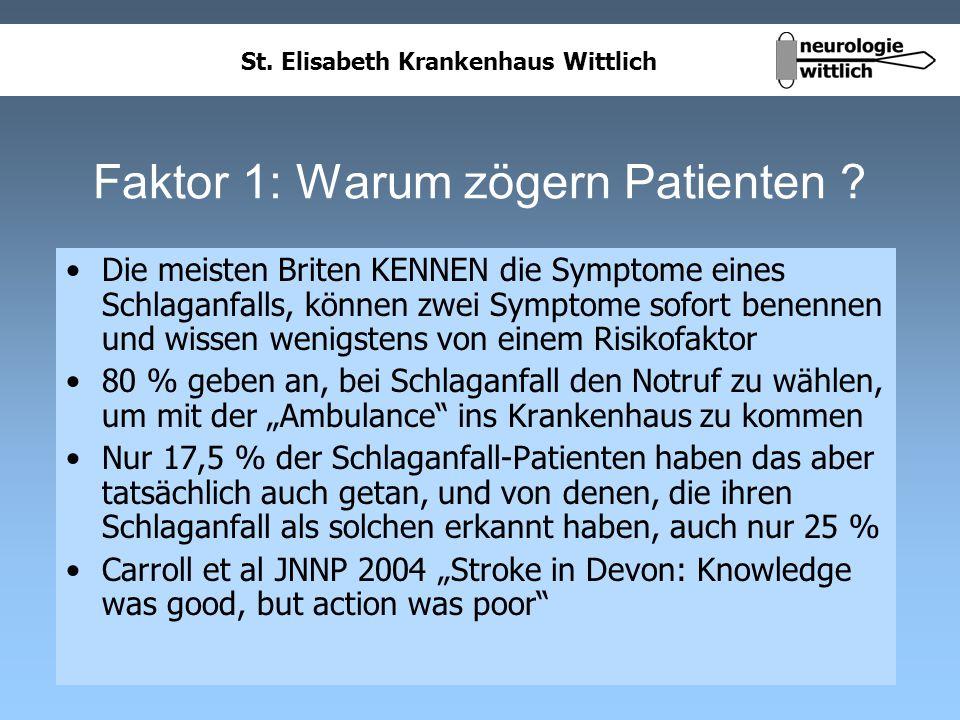 Faktor 1: Warum zögern Patienten