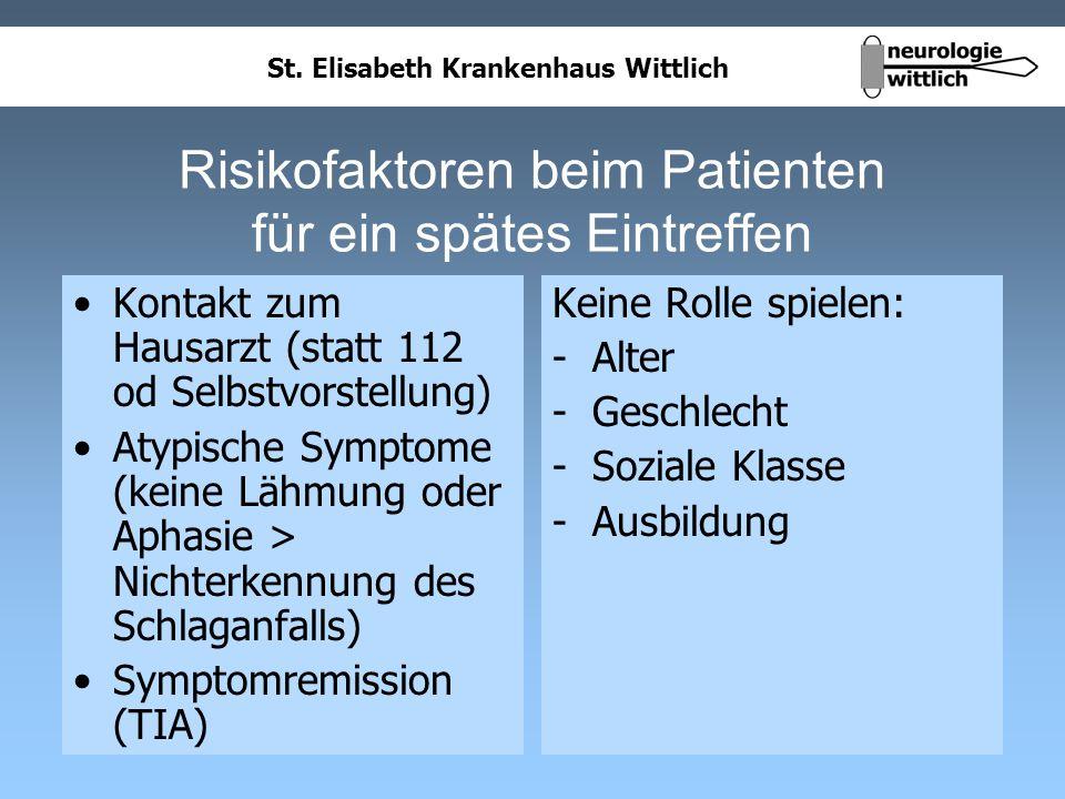 Risikofaktoren beim Patienten für ein spätes Eintreffen