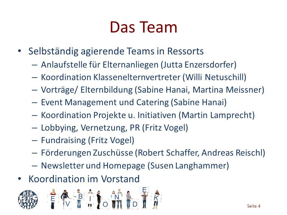 Das Team Selbständig agierende Teams in Ressorts