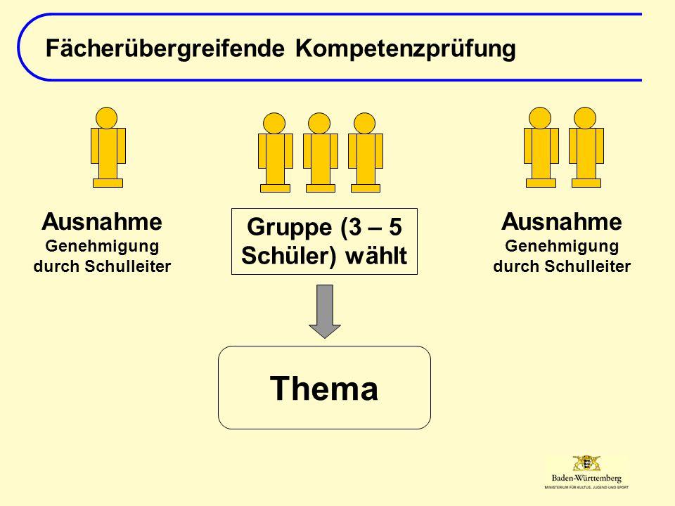 Thema Fächerübergreifende Kompetenzprüfung