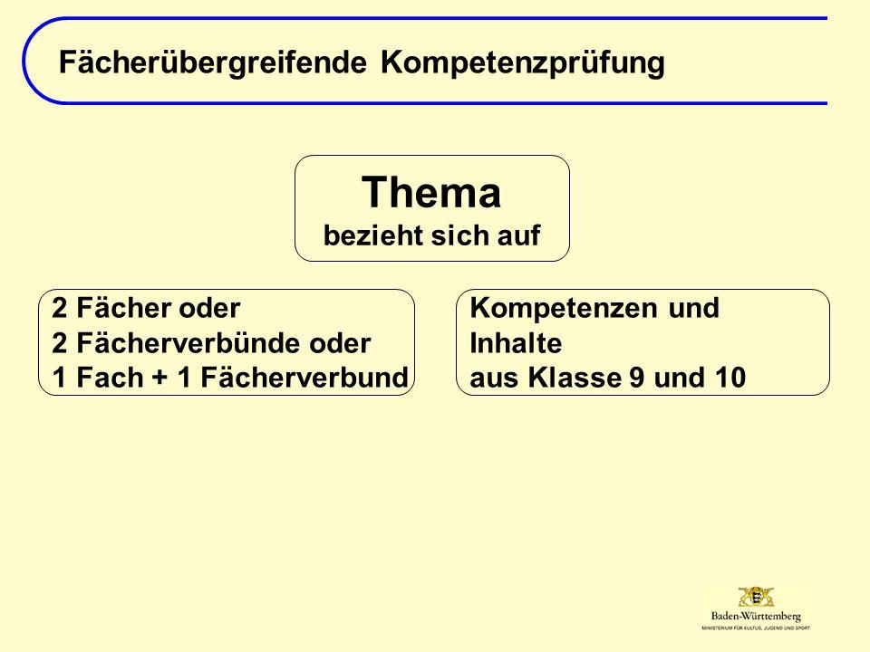 Thema Fächerübergreifende Kompetenzprüfung bezieht sich auf