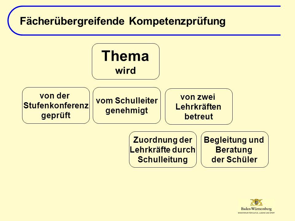 Thema Fächerübergreifende Kompetenzprüfung wird von der