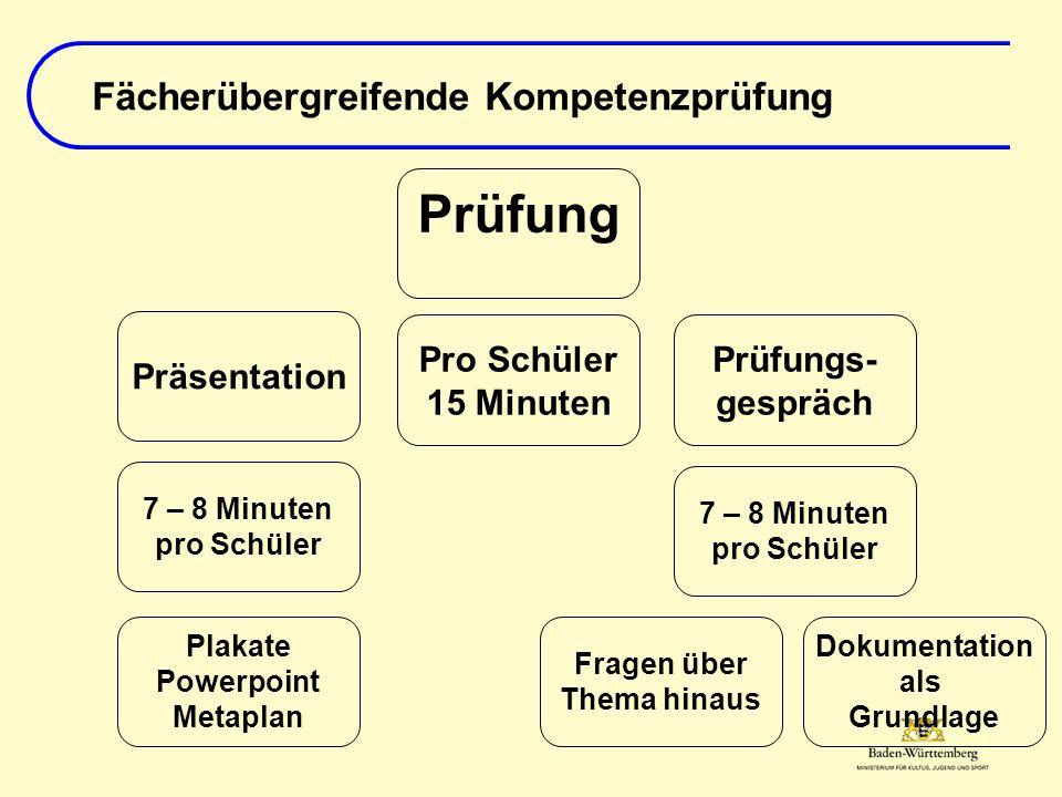 Prüfung Fächerübergreifende Kompetenzprüfung Präsentation Pro Schüler