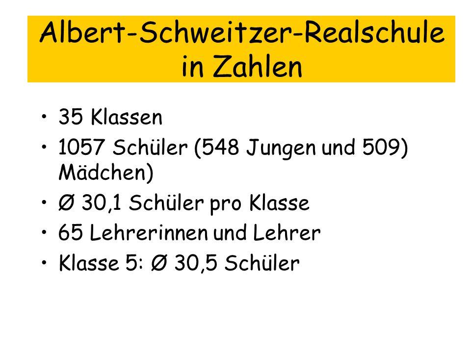 Albert-Schweitzer-Realschule in Zahlen