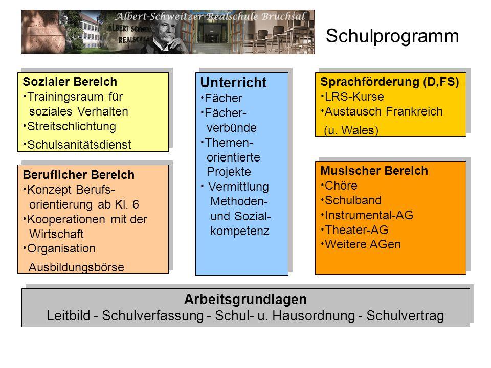 Leitbild - Schulverfassung - Schul- u. Hausordnung - Schulvertrag