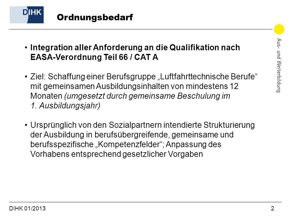 Ordnungsbedarf Integration aller Anforderung an die Qualifikation nach EASA-Verordnung Teil 66 / CAT A.