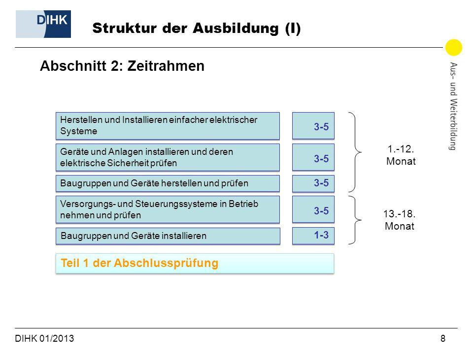 Struktur der Ausbildung (I)