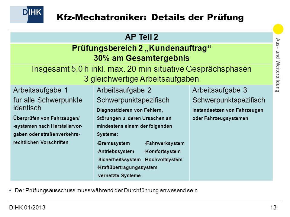 """Prüfungsbereich 2 """"Kundenauftrag"""