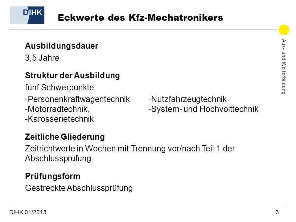 Eckwerte des Kfz-Mechatronikers